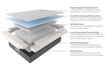 5-layer construction