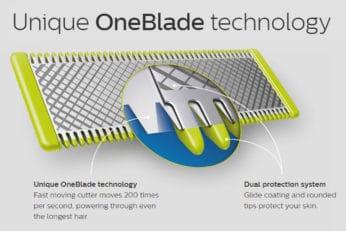 OneBlade Technology