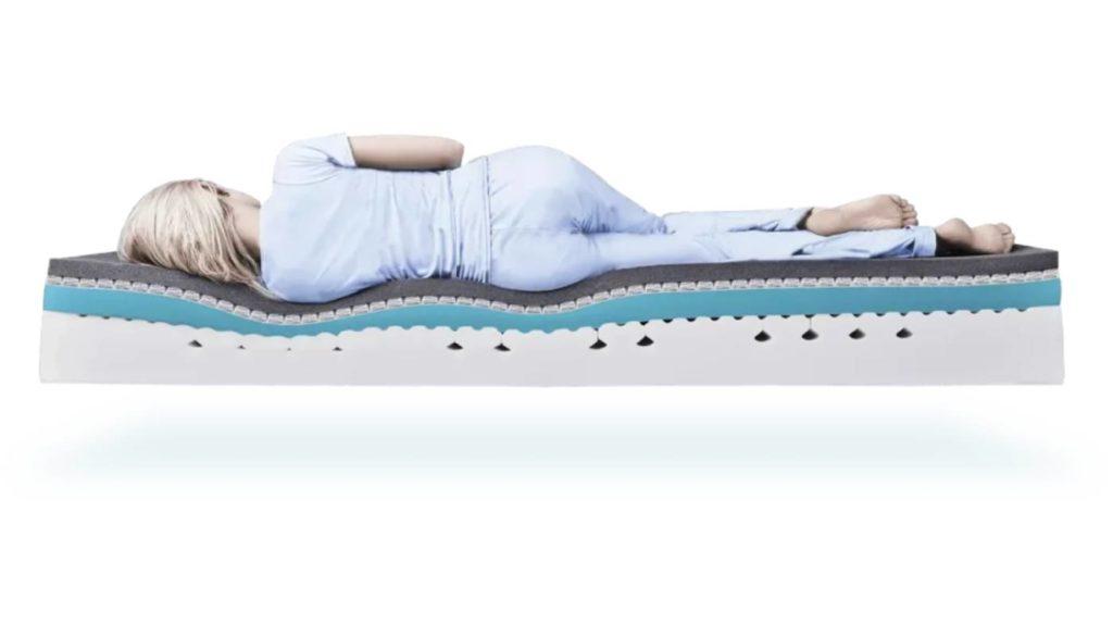 simba mattress support